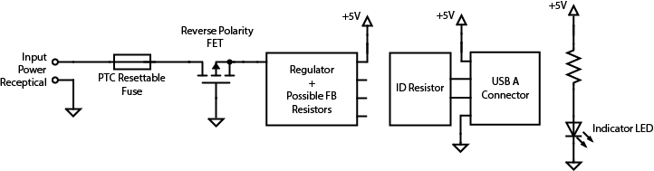 our USB charger circuit