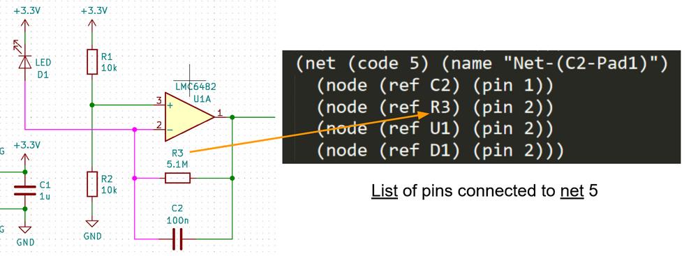 example of a net in a netlist